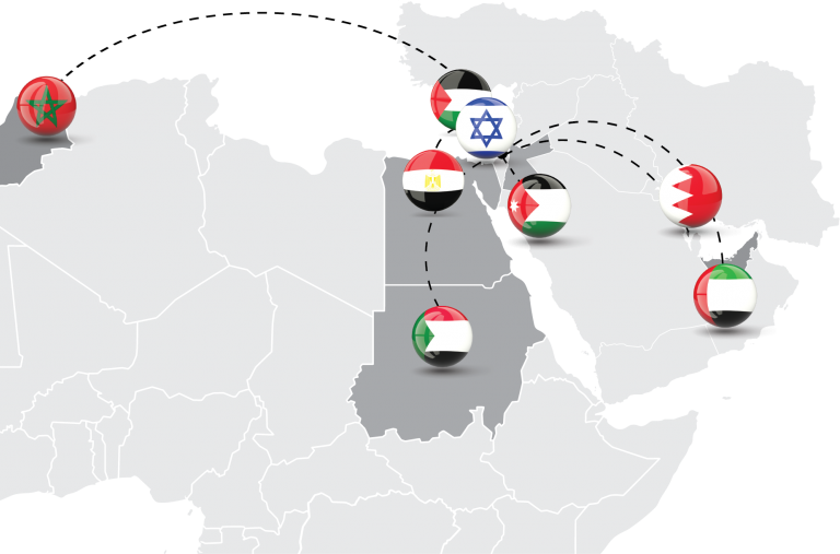 Map of Israeli bilateral relationships with Arab states